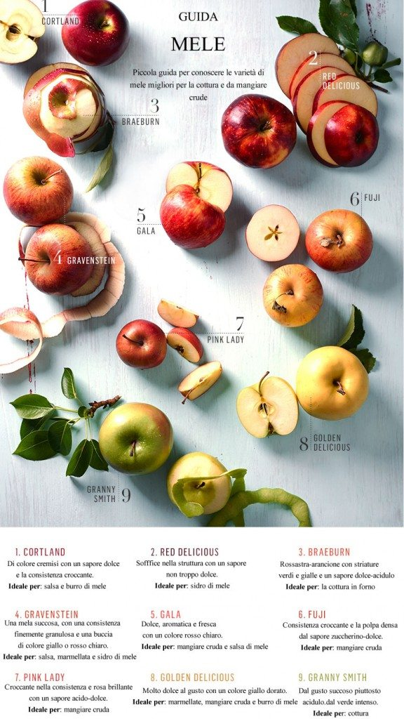 La mela migliore per la cottura o da mangiare cruda