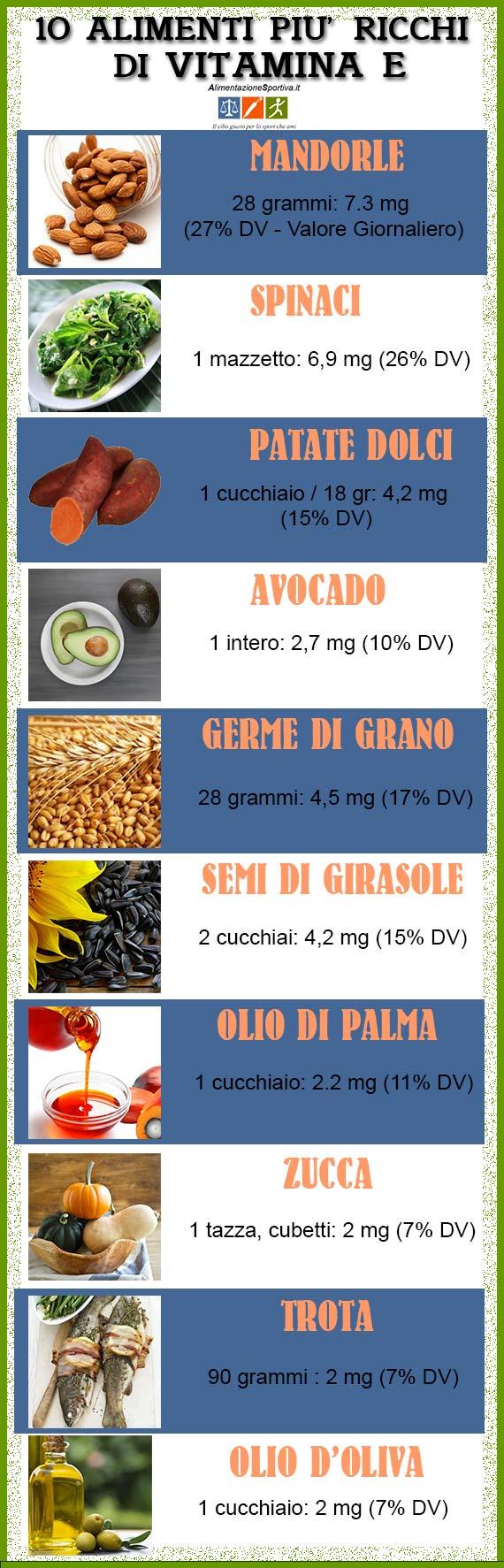 Lista alimenti ricchi di vitamina E