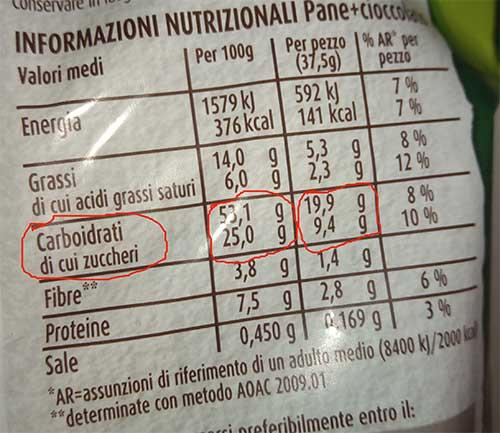 Etichetta zuccheri aggiunti