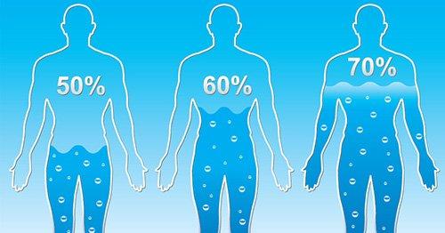 Quanta acqua si deve bere al giorno?