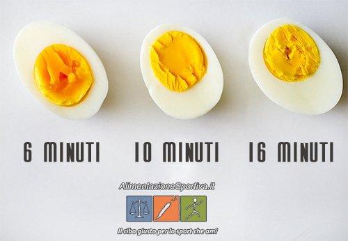 Le uova sode sono una buone fonte di proteine